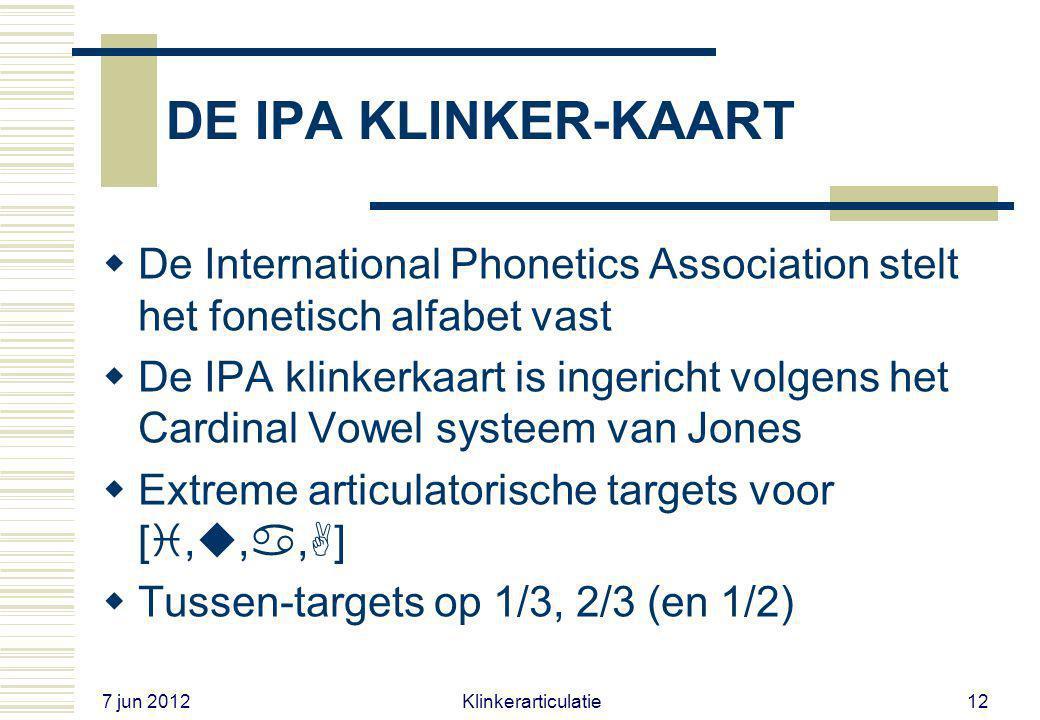 DE IPA KLINKER-KAART De International Phonetics Association stelt het fonetisch alfabet vast.