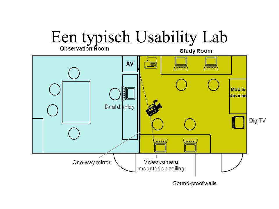 Een typisch Usability Lab