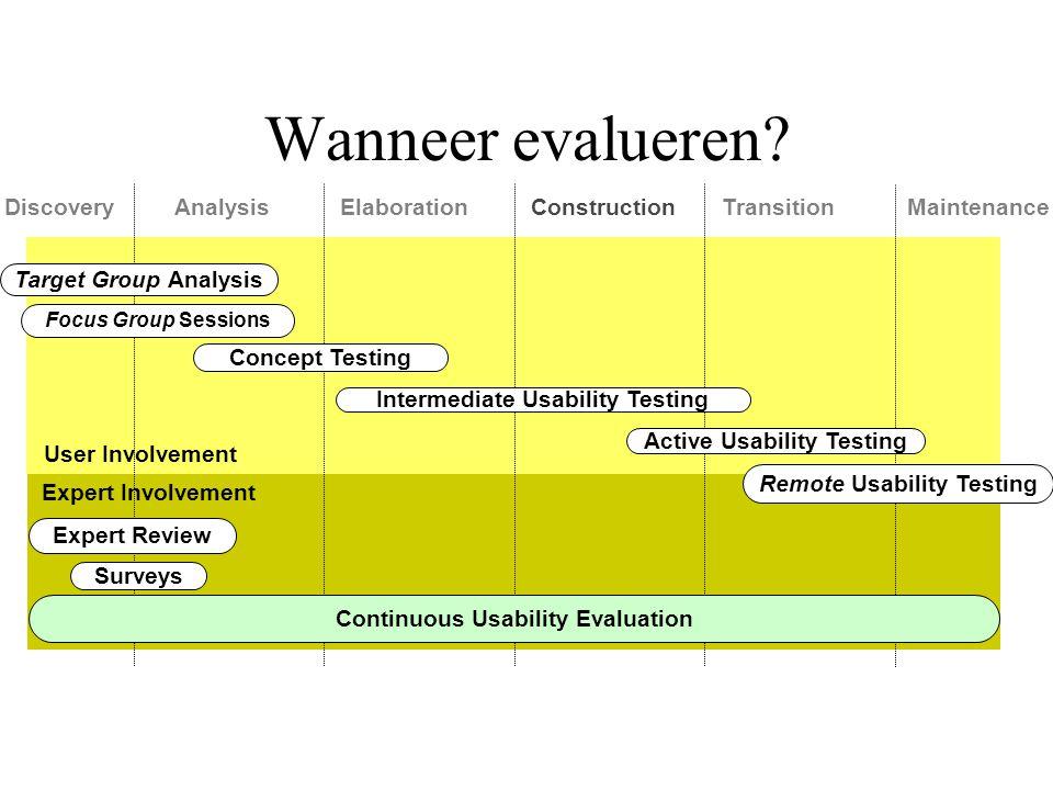 Wanneer evalueren Discovery Analysis Elaboration Construction