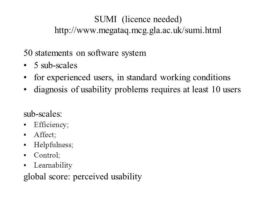 SUMI (licence needed) http://www.megataq.mcg.gla.ac.uk/sumi.html