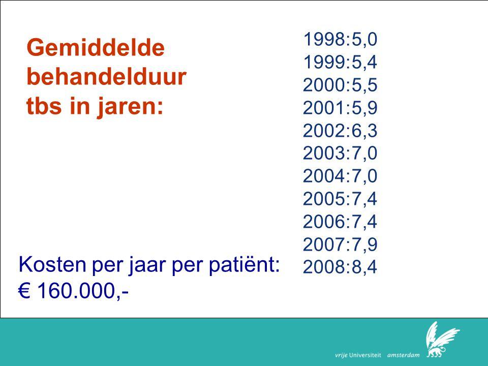 Gemiddelde behandelduur tbs in jaren: