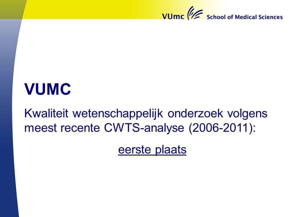 VUMC Kwaliteit wetenschappelijk onderzoek volgens meest recente CWTS-analyse (2006-2011): eerste plaats.