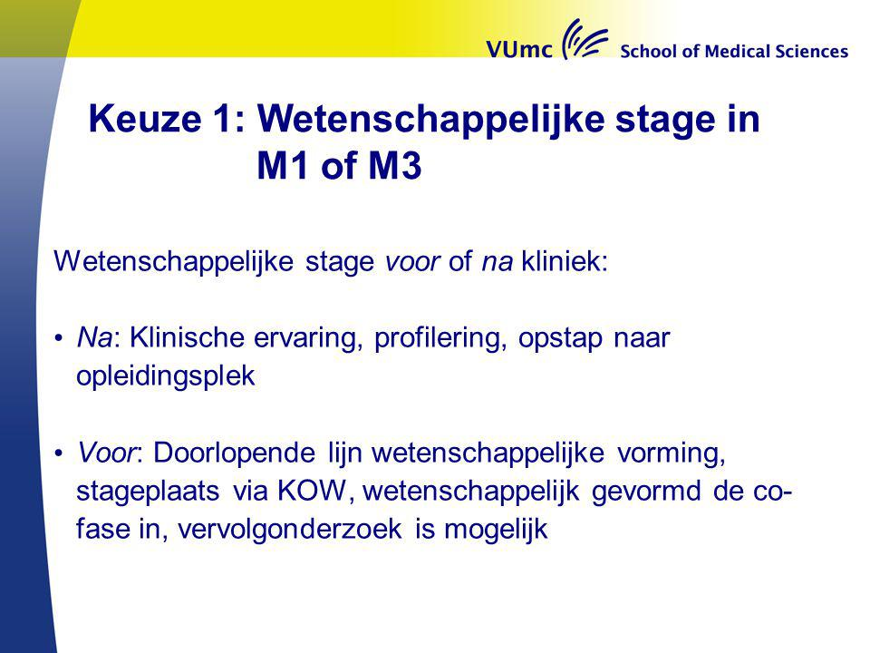 Keuze 1: Wetenschappelijke stage in M1 of M3
