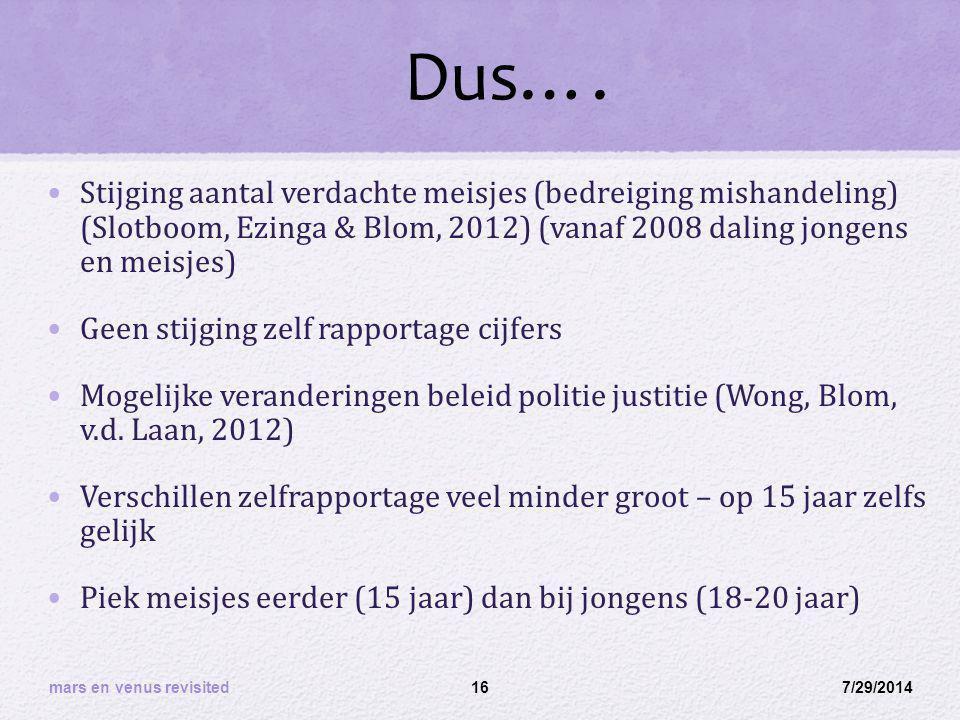Dus…. Stijging aantal verdachte meisjes (bedreiging mishandeling) (Slotboom, Ezinga & Blom, 2012) (vanaf 2008 daling jongens en meisjes)