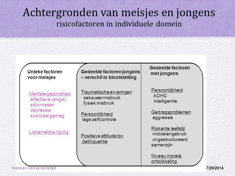 Achtergronden van meisjes en jongens risicofactoren in individuele domein