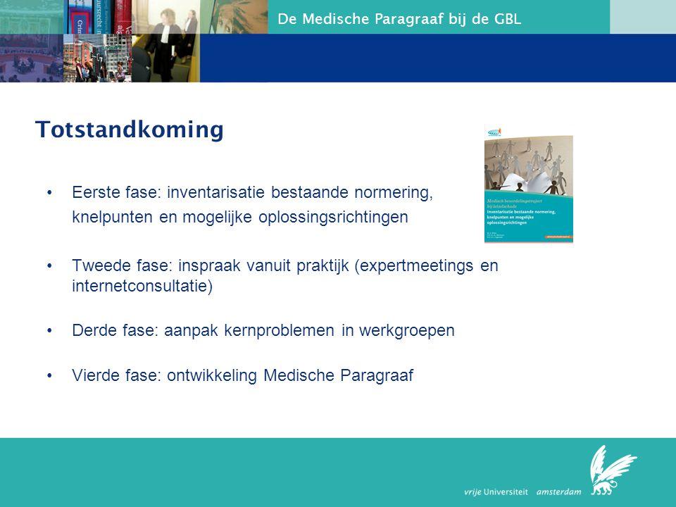 Totstandkoming Eerste fase: inventarisatie bestaande normering,