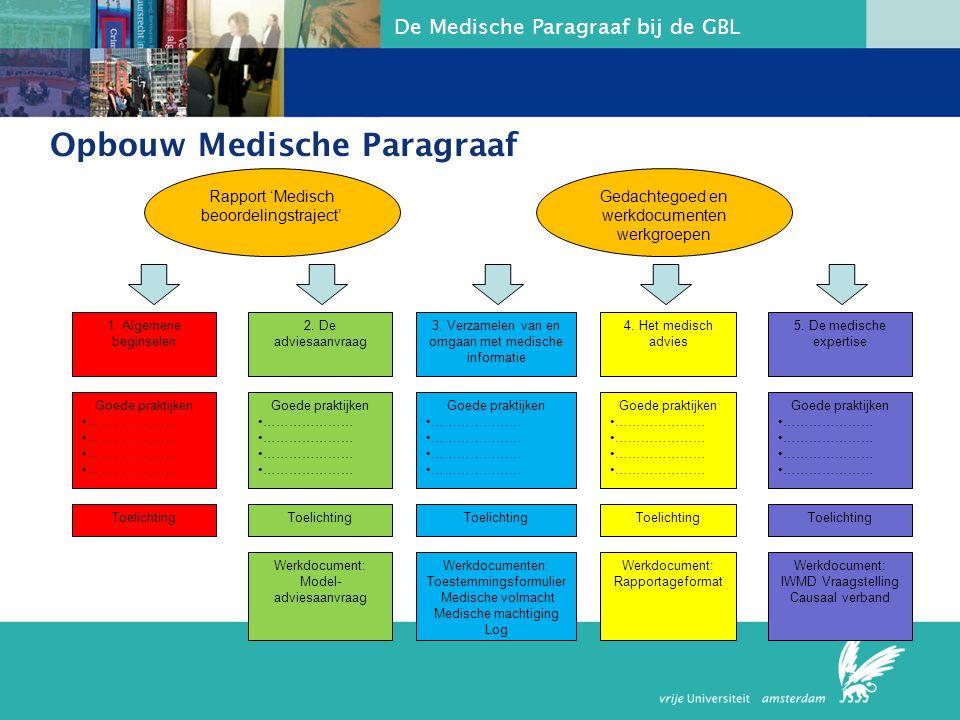 Opbouw Medische Paragraaf
