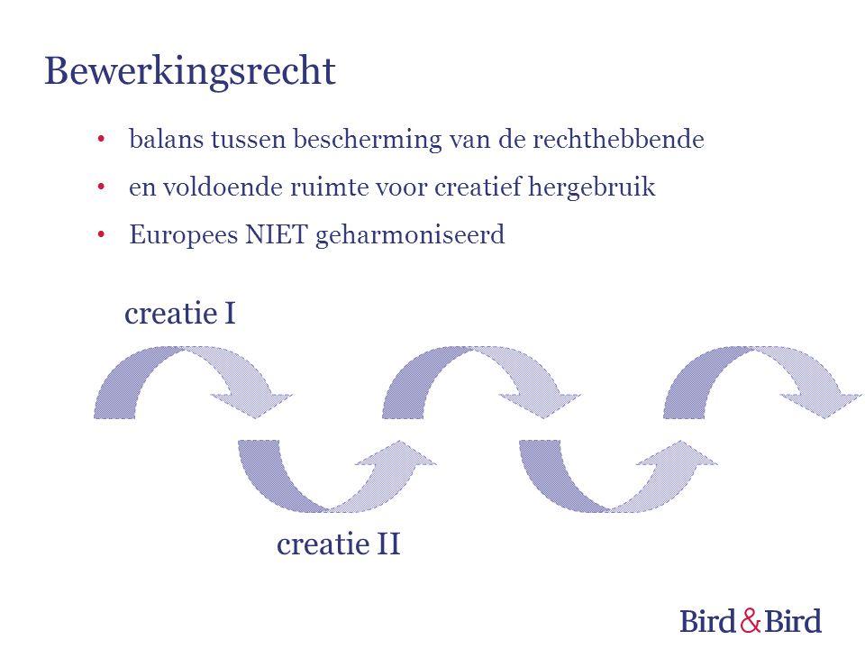 Bewerkingsrecht creatie I creatie II