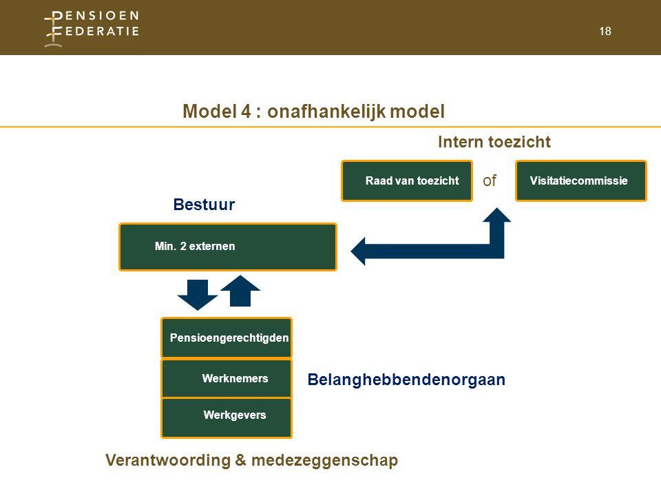 Model 4 : onafhankelijk model Pensioengerechtigden