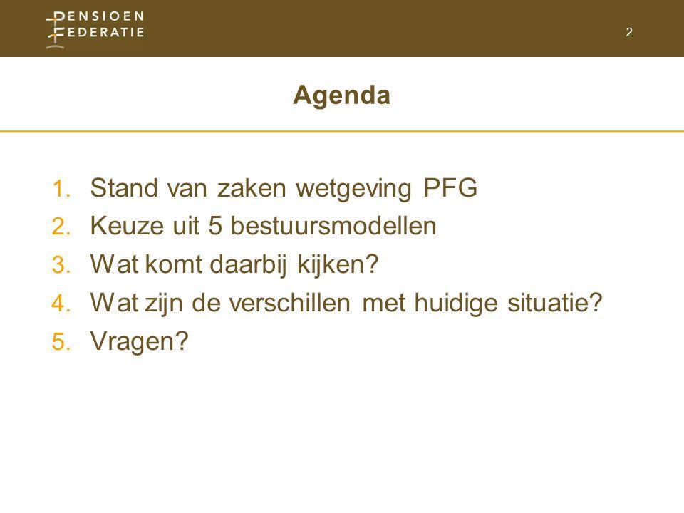 Agenda Stand van zaken wetgeving PFG. Keuze uit 5 bestuursmodellen. Wat komt daarbij kijken Wat zijn de verschillen met huidige situatie