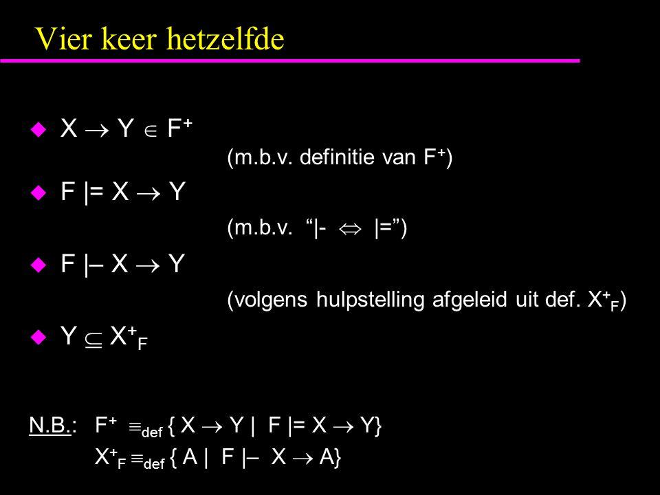 Vier keer hetzelfde X  Y  F+ (m.b.v. definitie van F+)