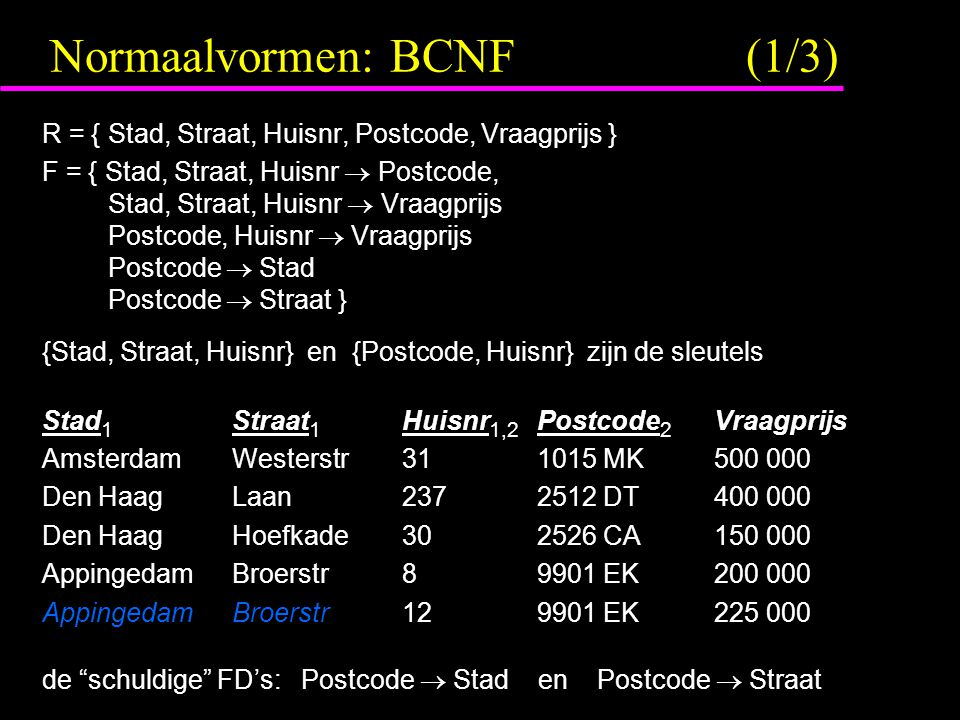 Normaalvormen: BCNF (1/3)