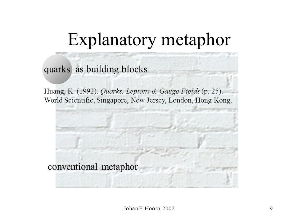 Explanatory metaphor quarks as building blocks conventional metaphor