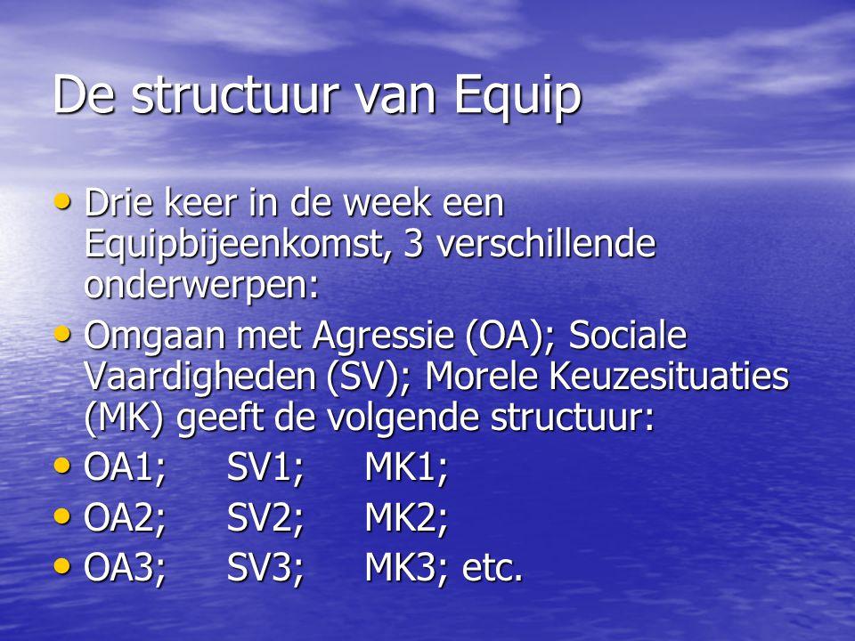 De structuur van Equip Drie keer in de week een Equipbijeenkomst, 3 verschillende onderwerpen: