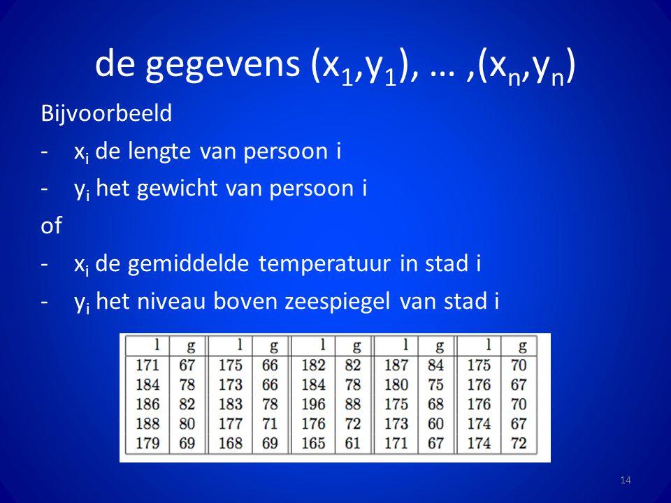 de gegevens (x1,y1), … ,(xn,yn)