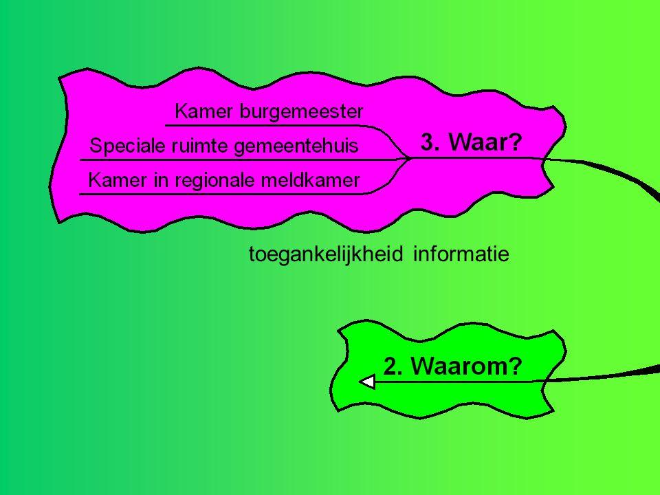 toegankelijkheid informatie