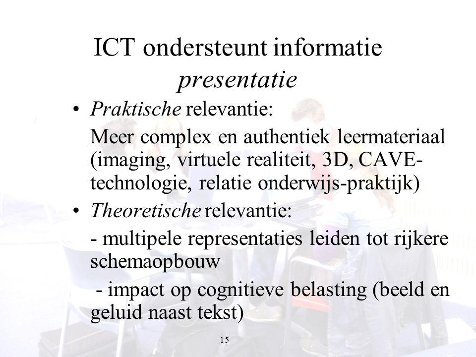 ICT ondersteunt informatie presentatie