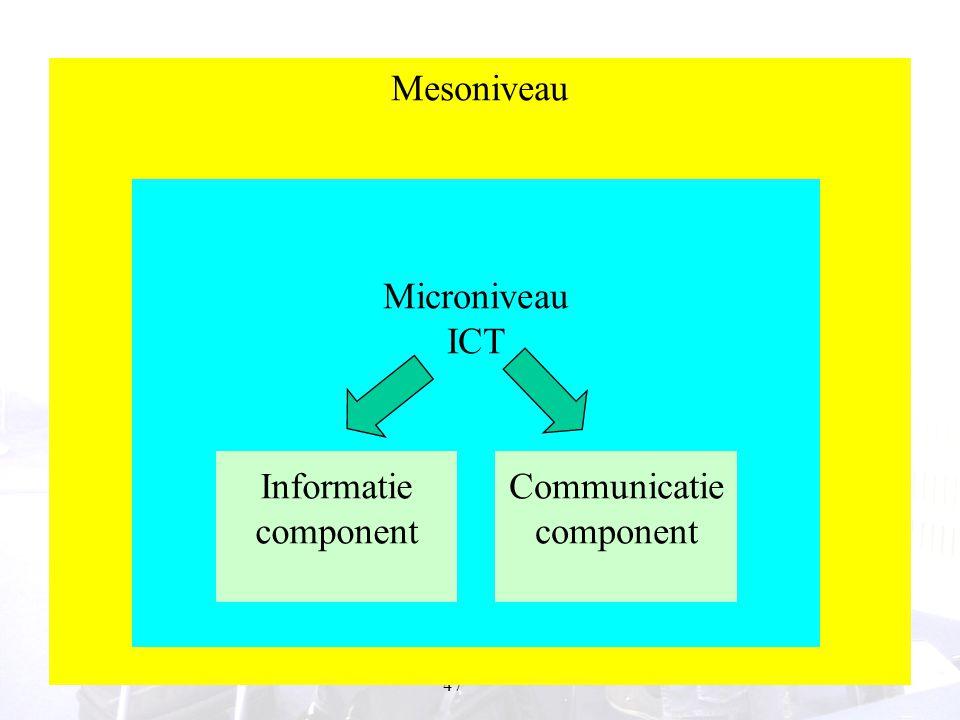 Mesoniveau Microniveau ICT Informatie component Communicatie component