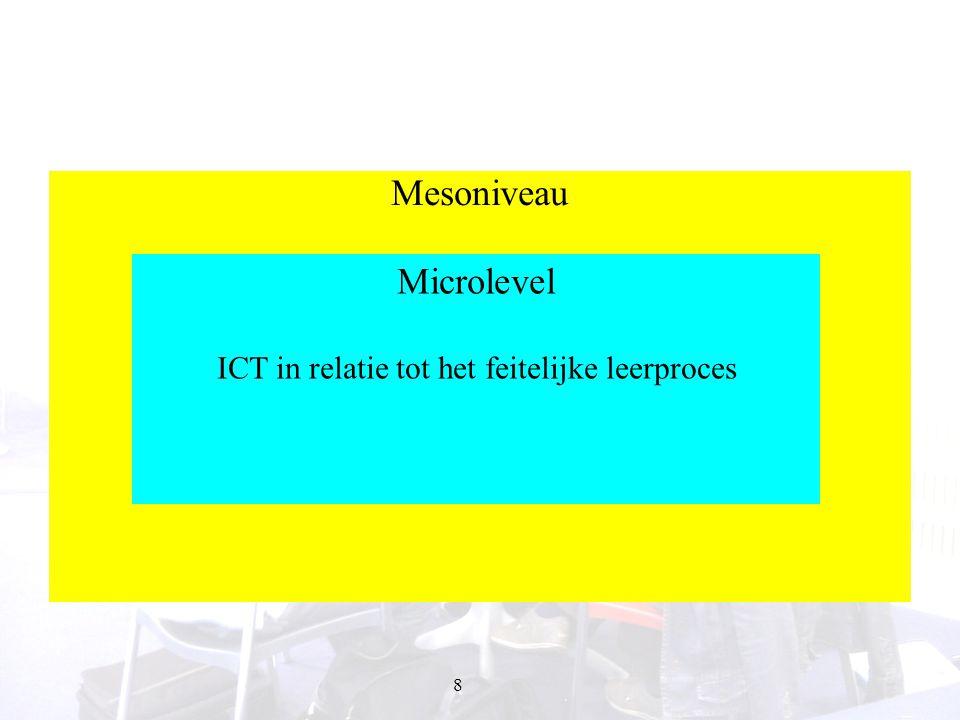 Mesoniveau Microlevel Flexibiliteit Opbouw curriculum