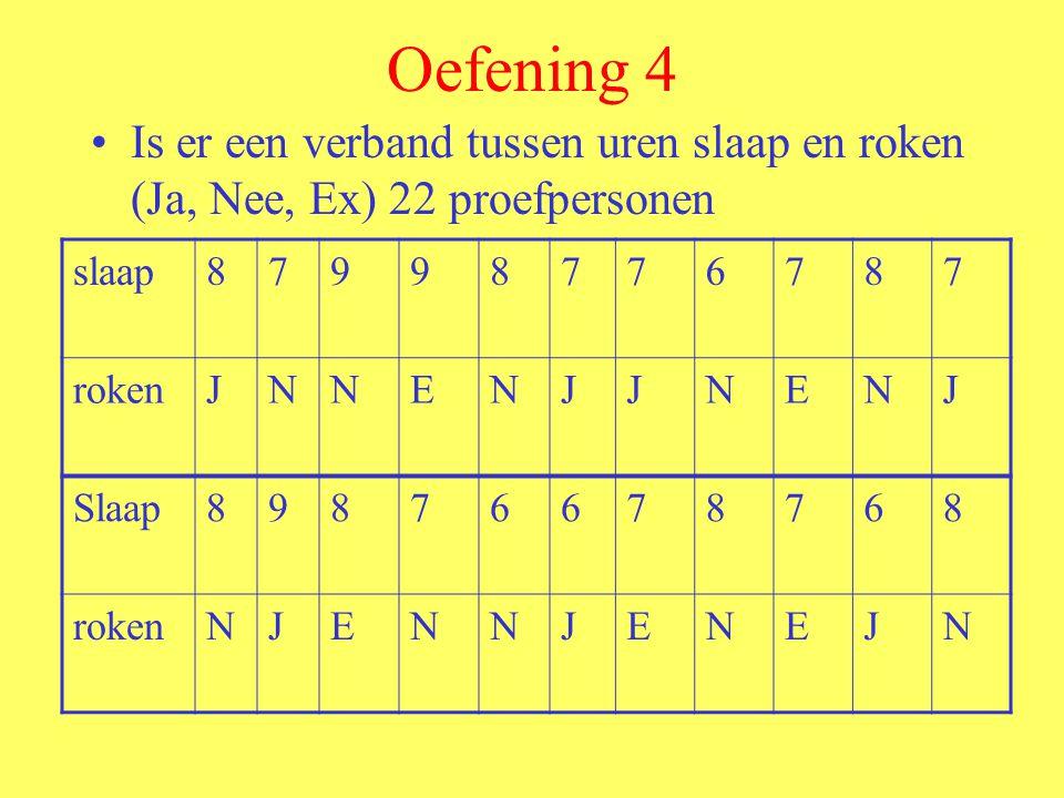 Oefening 4 Is er een verband tussen uren slaap en roken (Ja, Nee, Ex) 22 proefpersonen. slaap. 8.