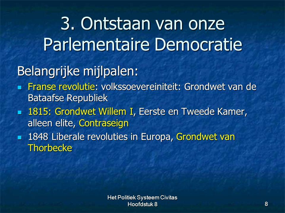 3. Ontstaan van onze Parlementaire Democratie