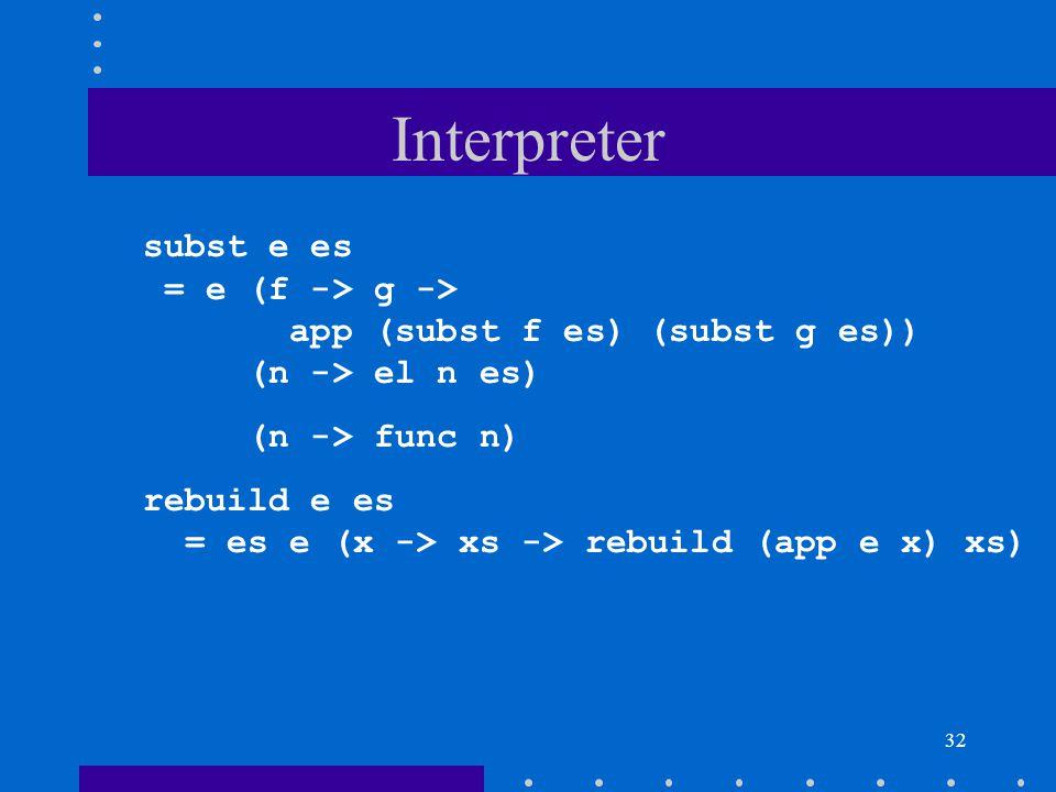 Interpreter subst e es = e (f -> g ->