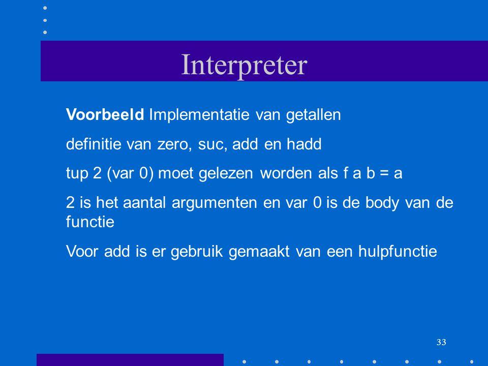 Interpreter Voorbeeld Implementatie van getallen