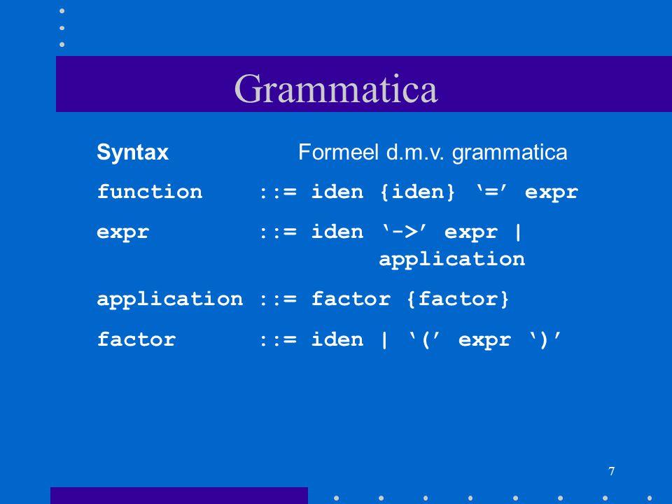 Grammatica Syntax Formeel d.m.v. grammatica