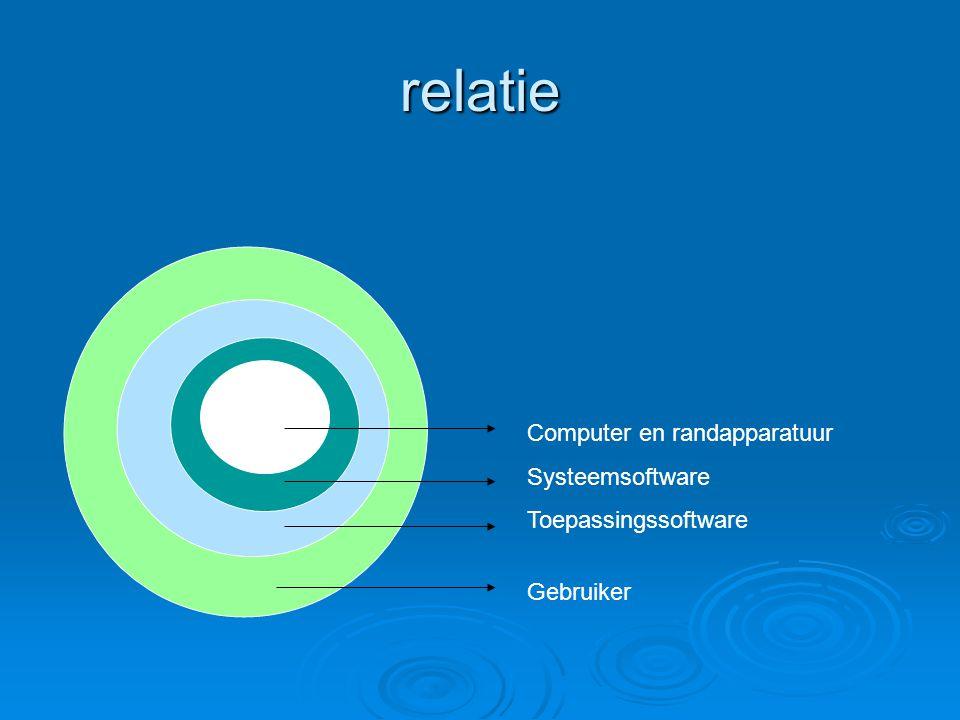 relatie Computer en randapparatuur Systeemsoftware Toepassingssoftware