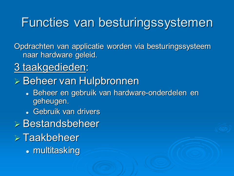 Functies van besturingssystemen