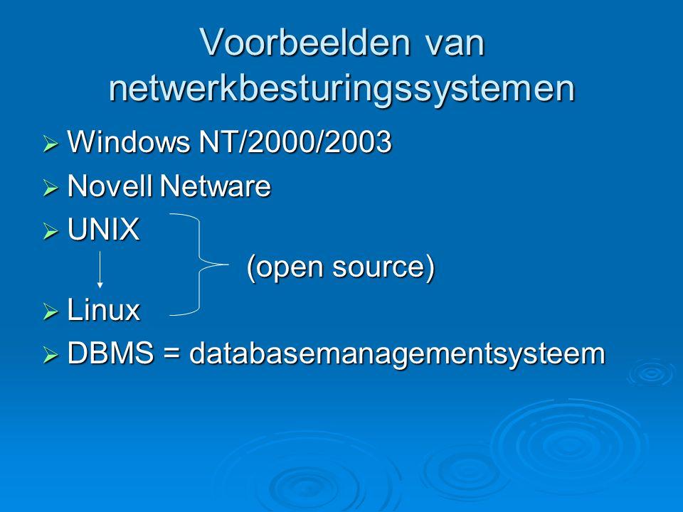 Voorbeelden van netwerkbesturingssystemen