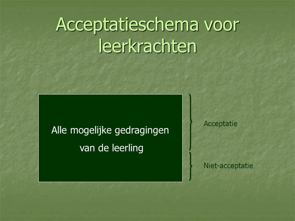 Acceptatieschema voor leerkrachten