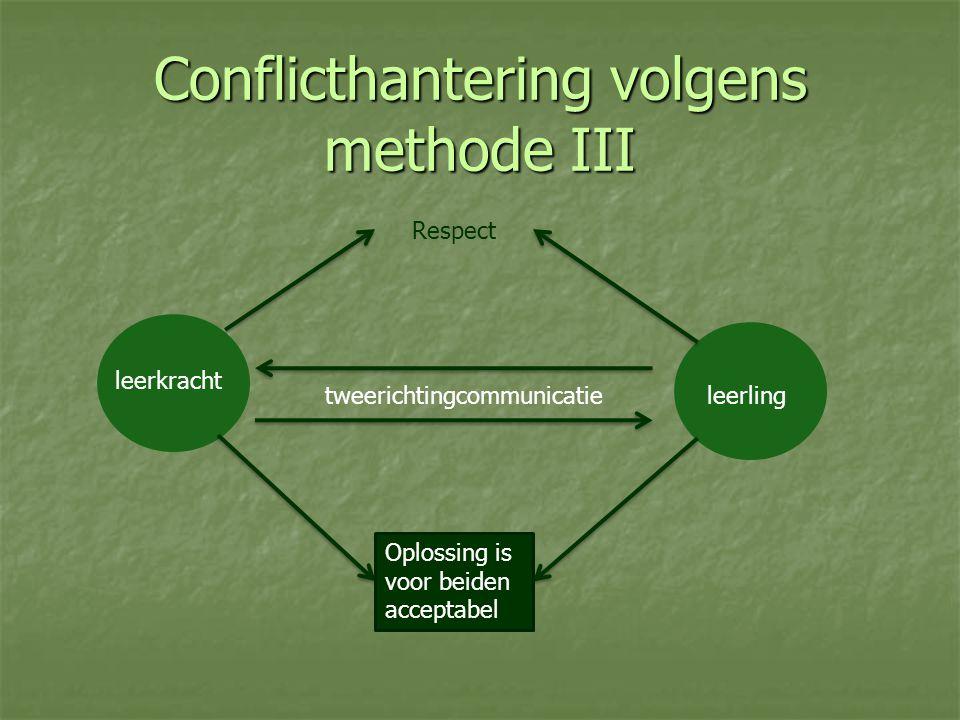 Conflicthantering volgens methode III