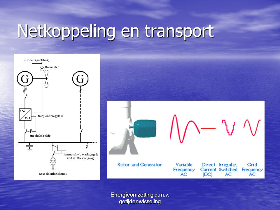 Netkoppeling en transport