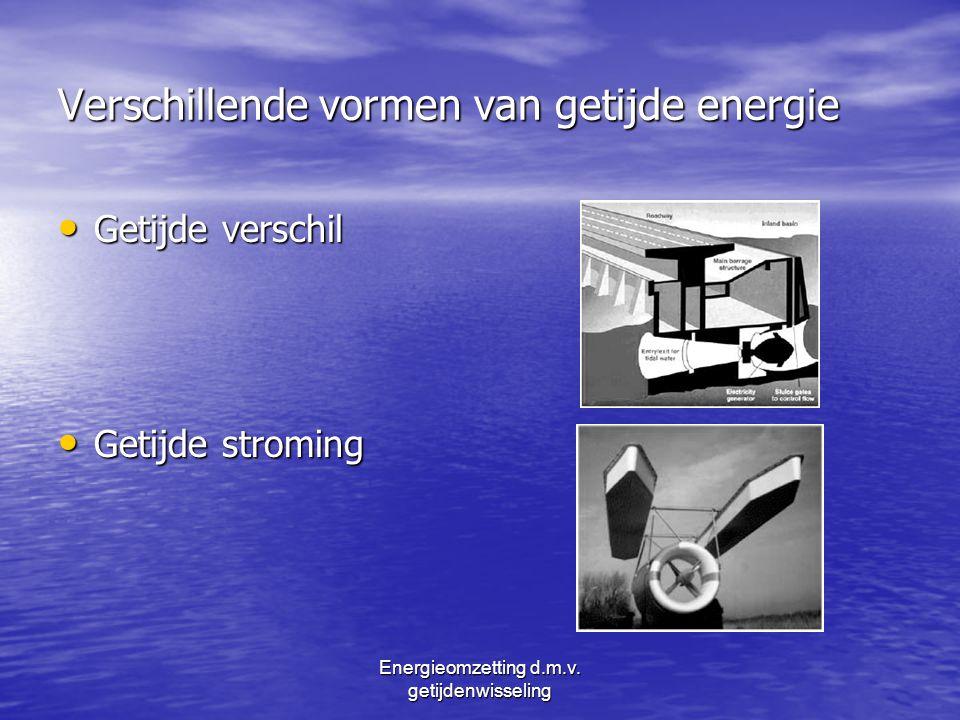 Verschillende vormen van getijde energie