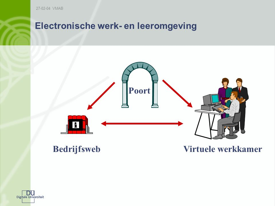 Electronische werk- en leeromgeving
