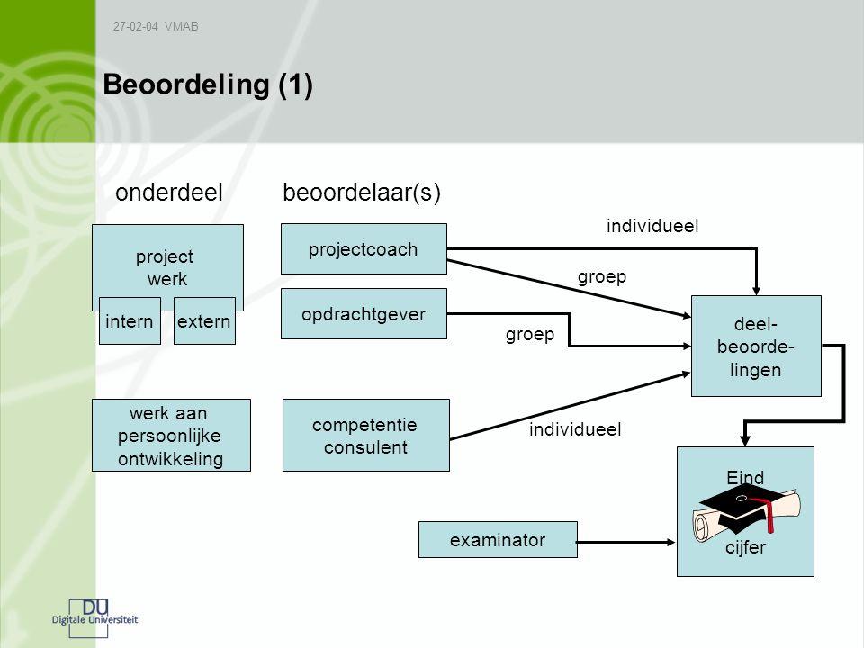 Beoordeling (1) onderdeel beoordelaar(s) individueel competentie