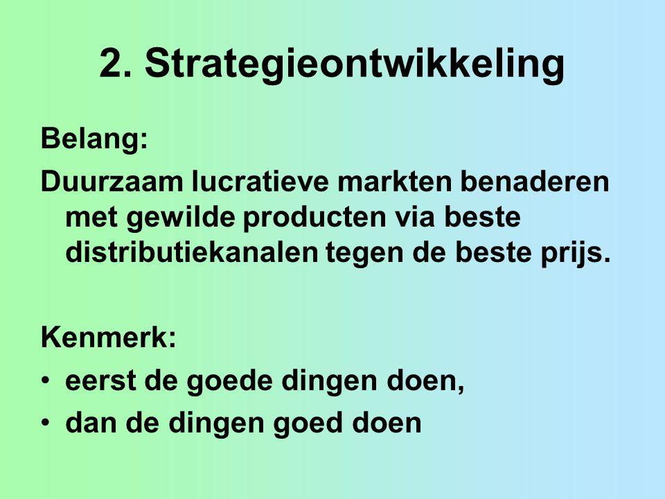 2. Strategieontwikkeling
