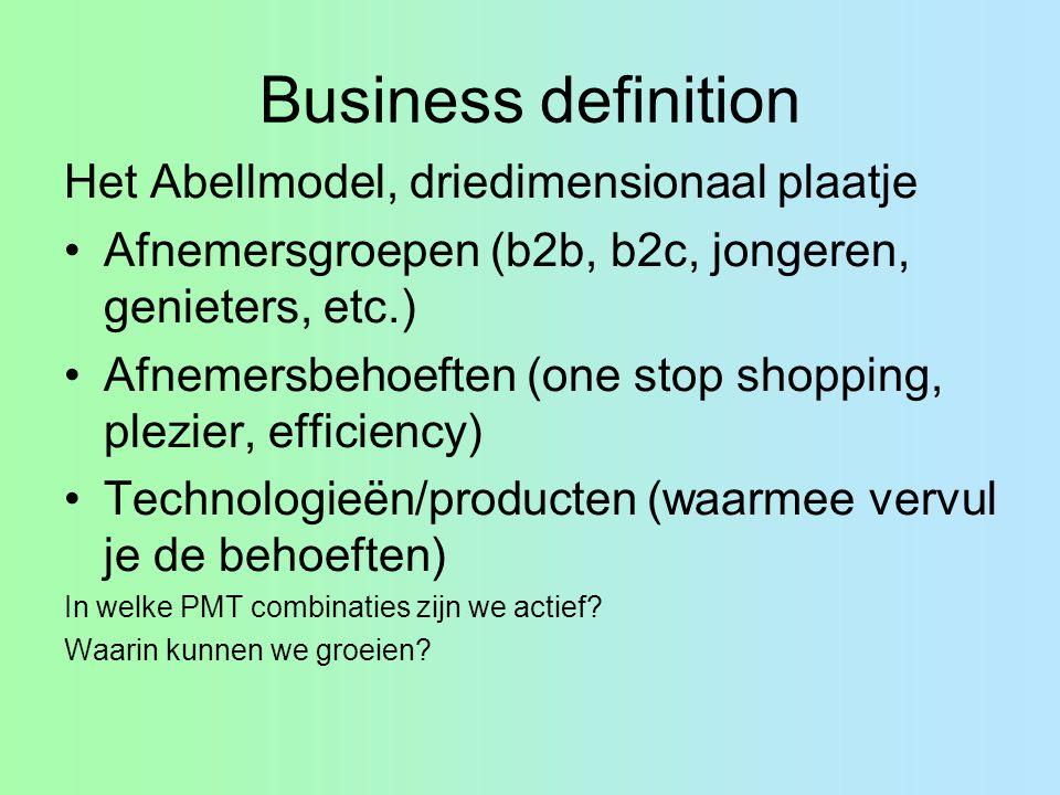 Business definition Het Abellmodel, driedimensionaal plaatje