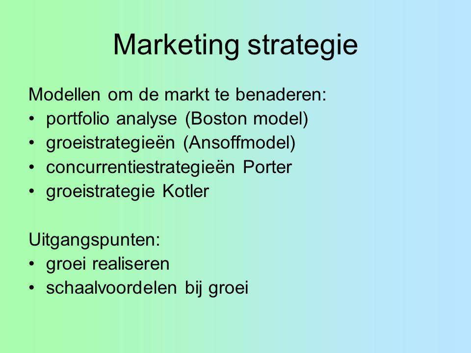 Marketing strategie Modellen om de markt te benaderen: