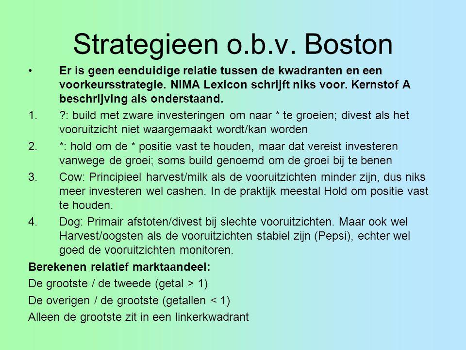 Strategieen o.b.v. Boston