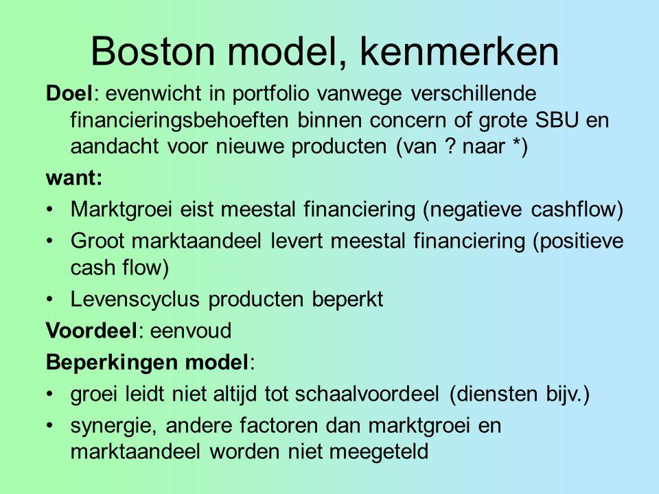 Boston model, kenmerken