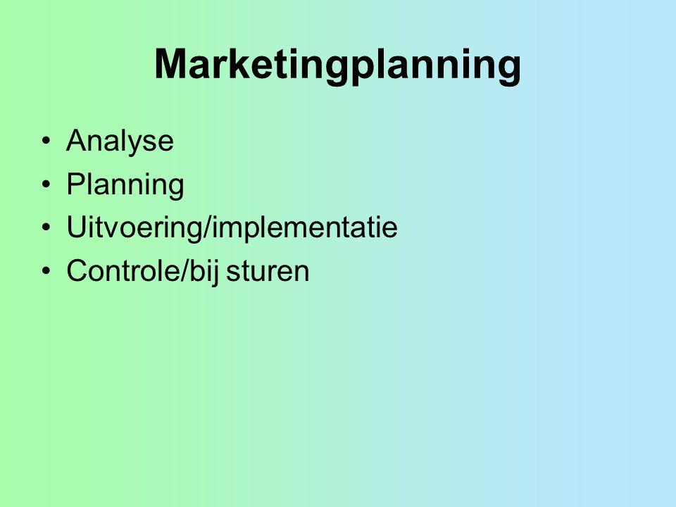 Marketingplanning Analyse Planning Uitvoering/implementatie