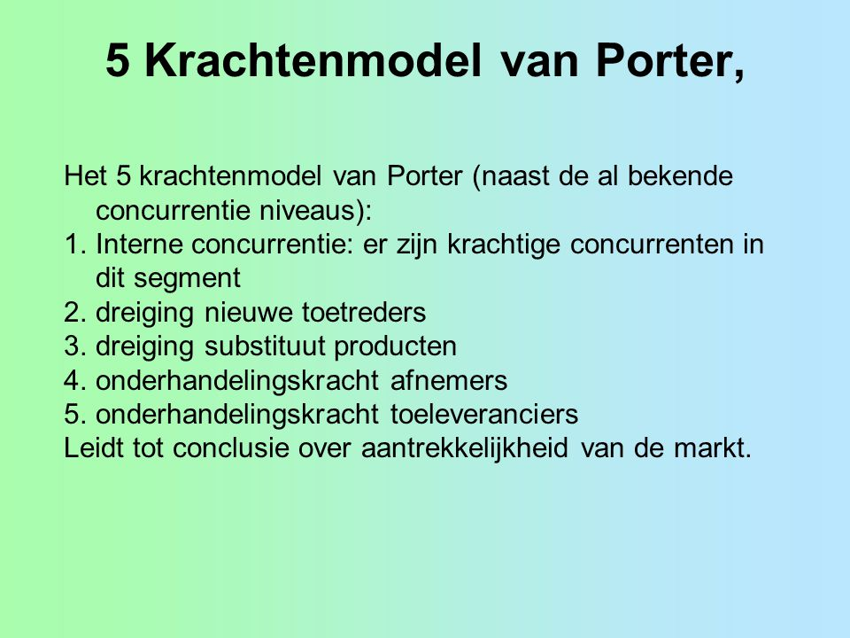 5 Krachtenmodel van Porter,