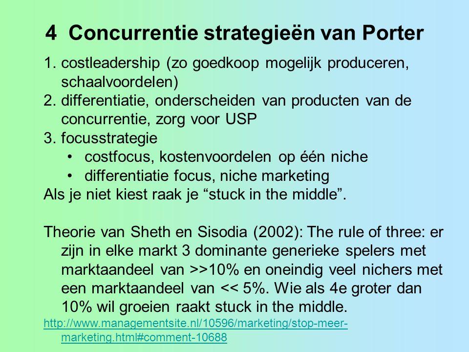 4 Concurrentie strategieën van Porter