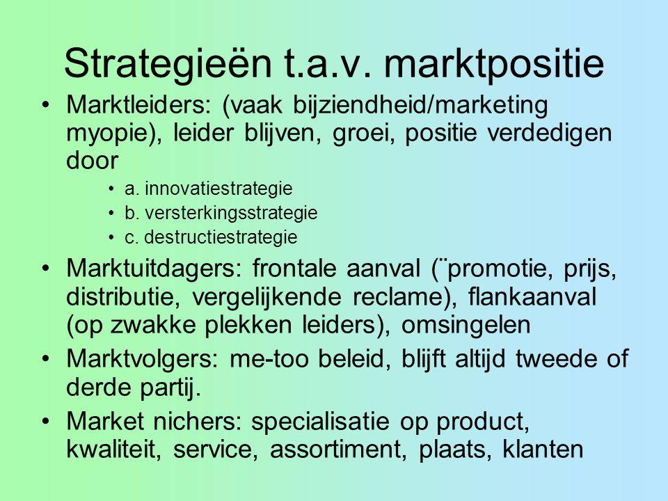 Strategieën t.a.v. marktpositie