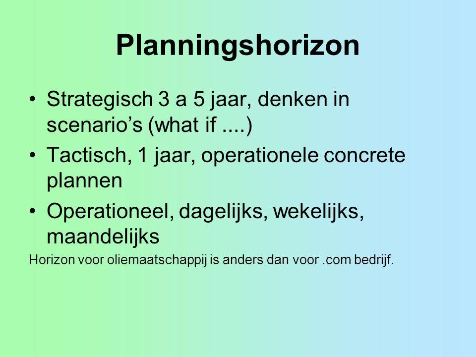 Planningshorizon Strategisch 3 a 5 jaar, denken in scenario's (what if ....) Tactisch, 1 jaar, operationele concrete plannen.