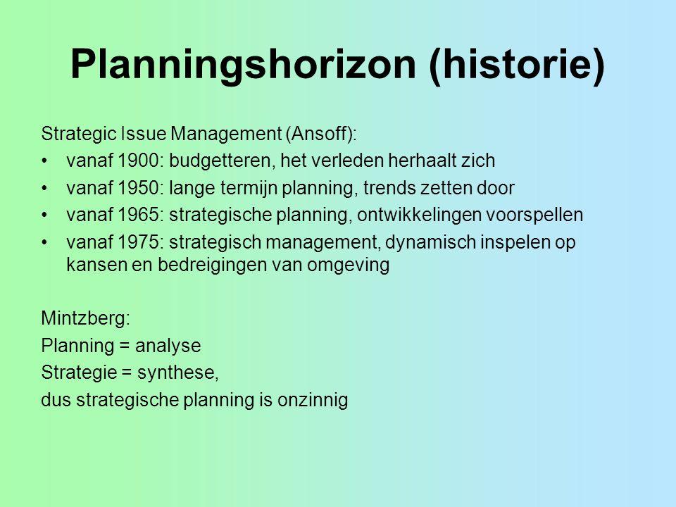 Planningshorizon (historie)