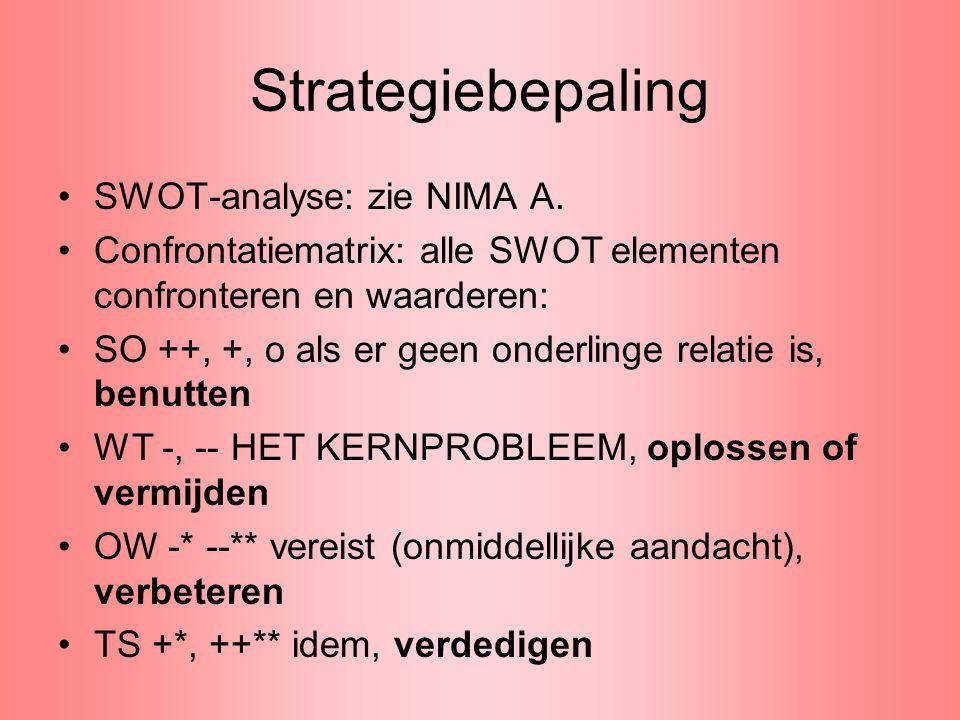 Strategiebepaling SWOT-analyse: zie NIMA A.