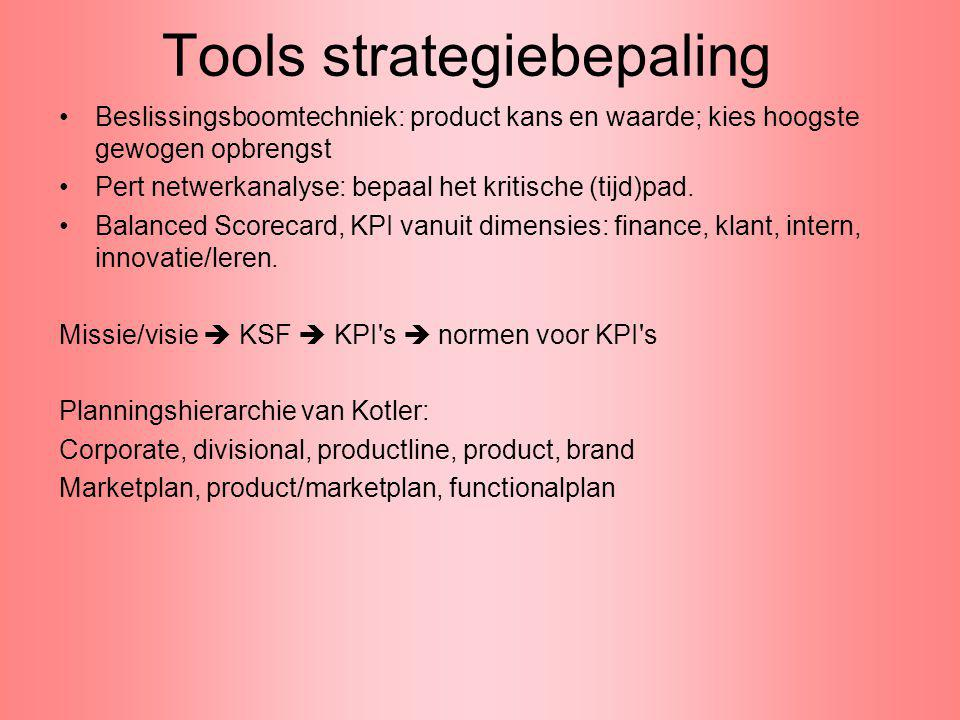 Tools strategiebepaling